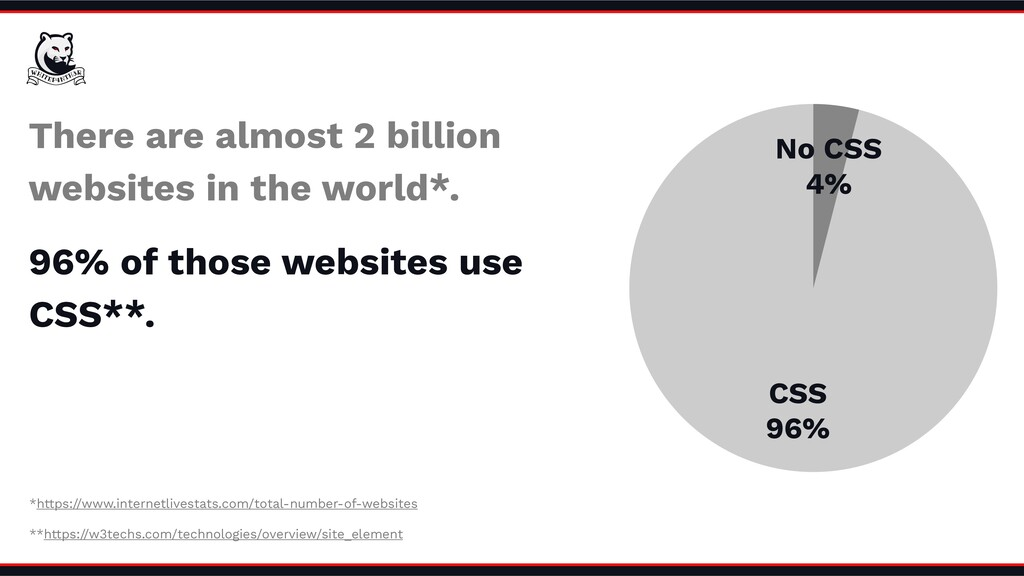 CSS 96% No CSS 4% There are almost 2 billion we...