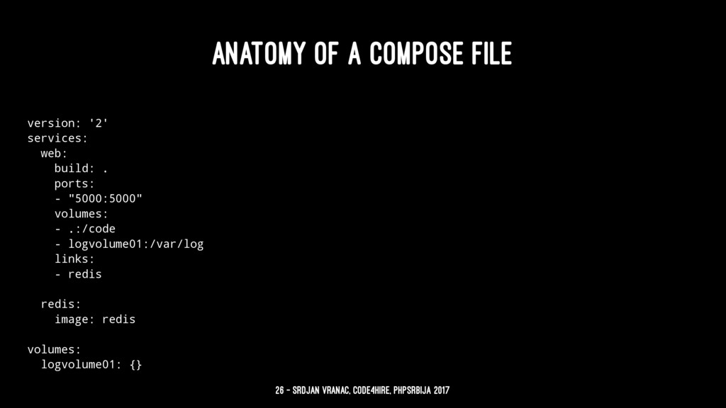 ANATOMY OF A COMPOSE FILE version: '2' services...