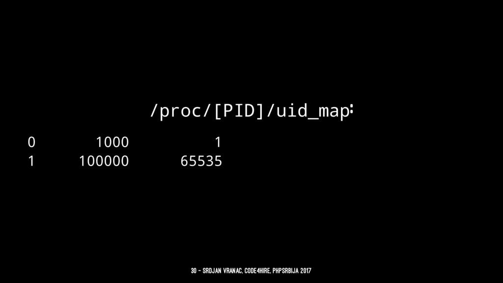 /proc/[PID]/uid_map: 0 1000 1 1 100000 65535 30...