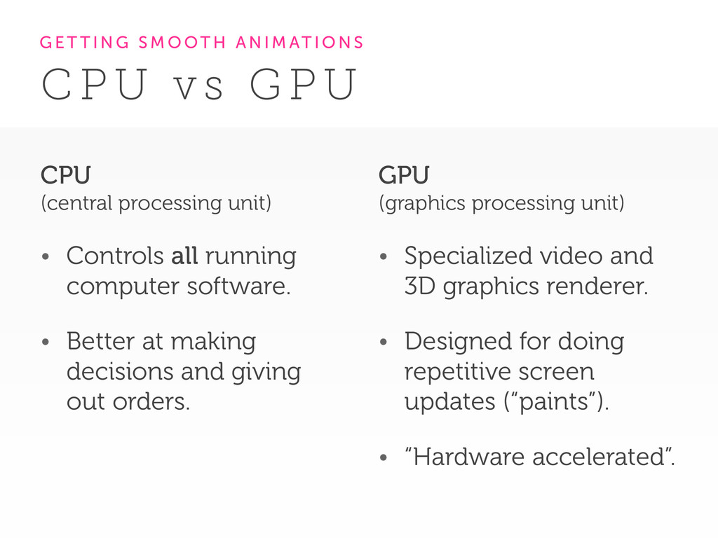 GPU