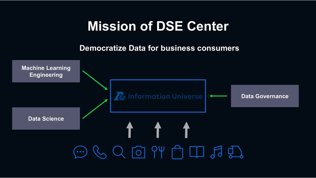 Mission of DSE Center Democratize Data for busi...