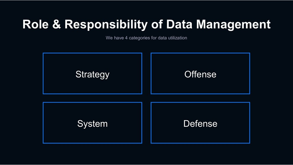 Role & Responsibility of Data Management We hav...