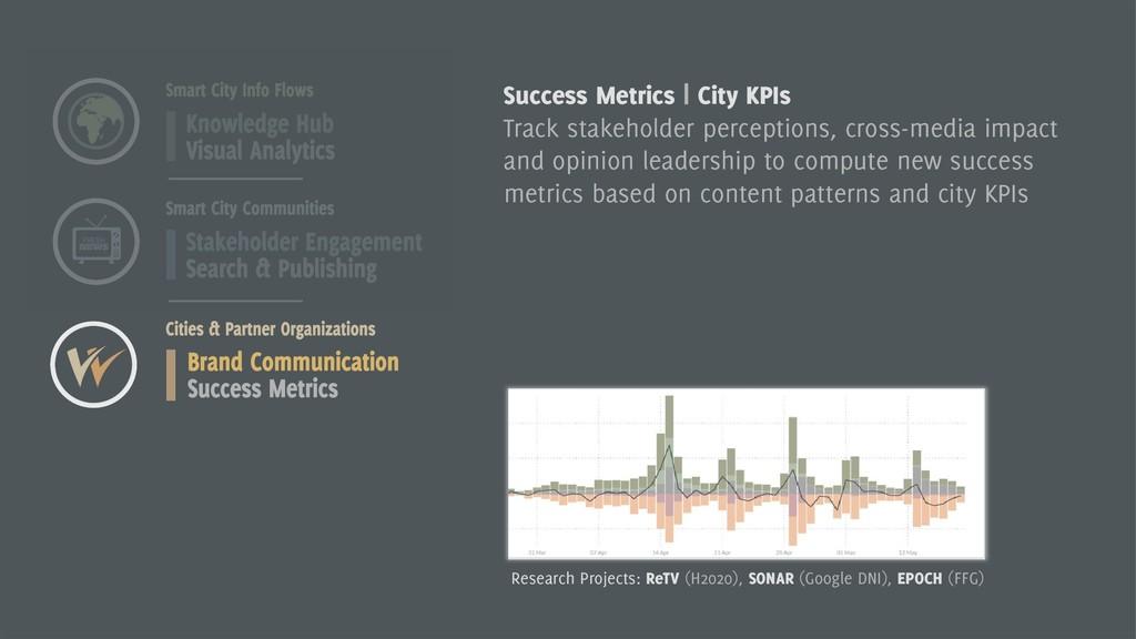 8 Success Metrics | City KPIs Track stakeholder...
