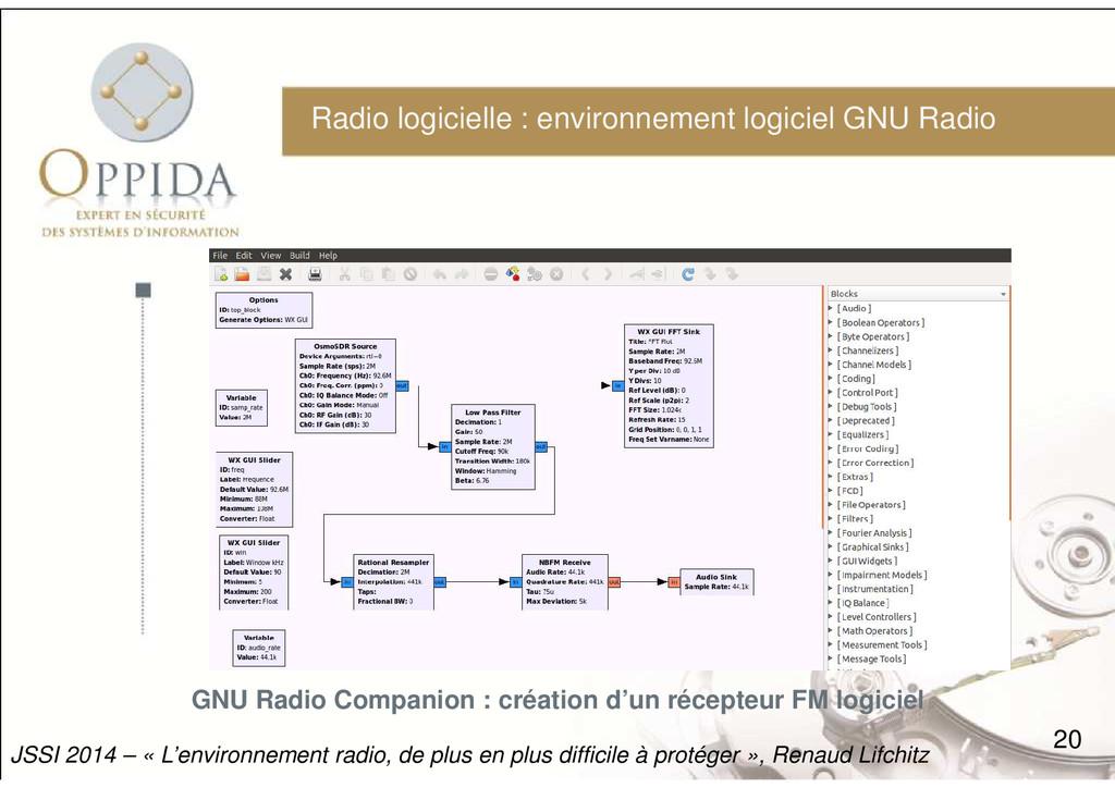 Radio logicielle : environnement logiciel GNU R...
