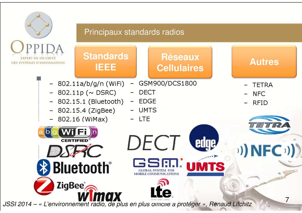 Principaux standards radios Standards IEEE – 80...