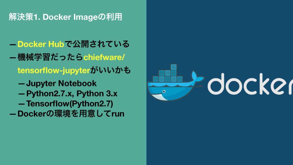 ղܾࡦ1. Docker Imageͷར༻ —Docker HubͰެ։͞Ε͍ͯΔ —ػցֶश...
