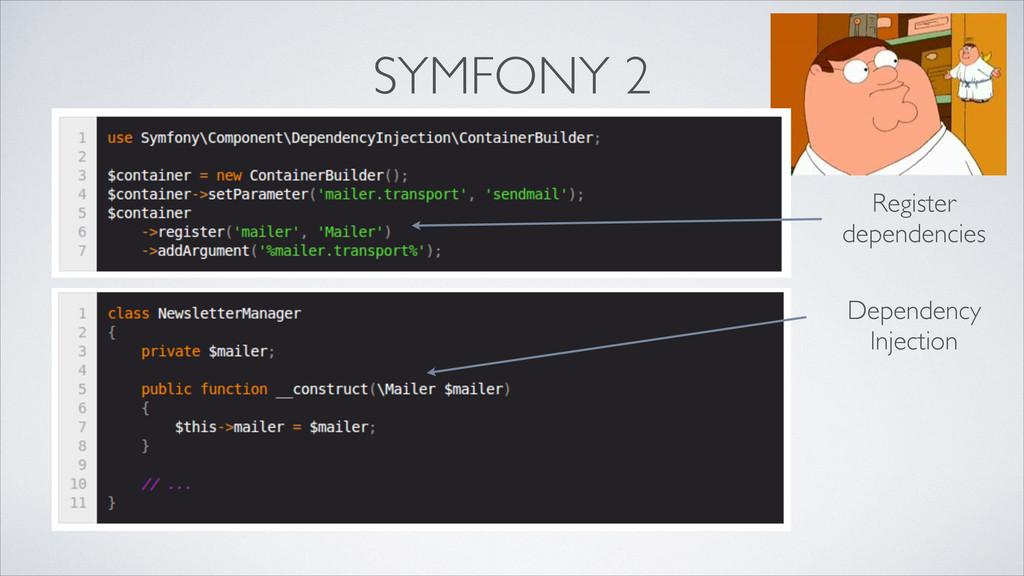 SYMFONY 2 Register dependencies Dependency Inje...