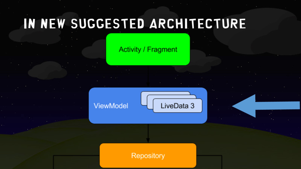 in new suggested architecture
