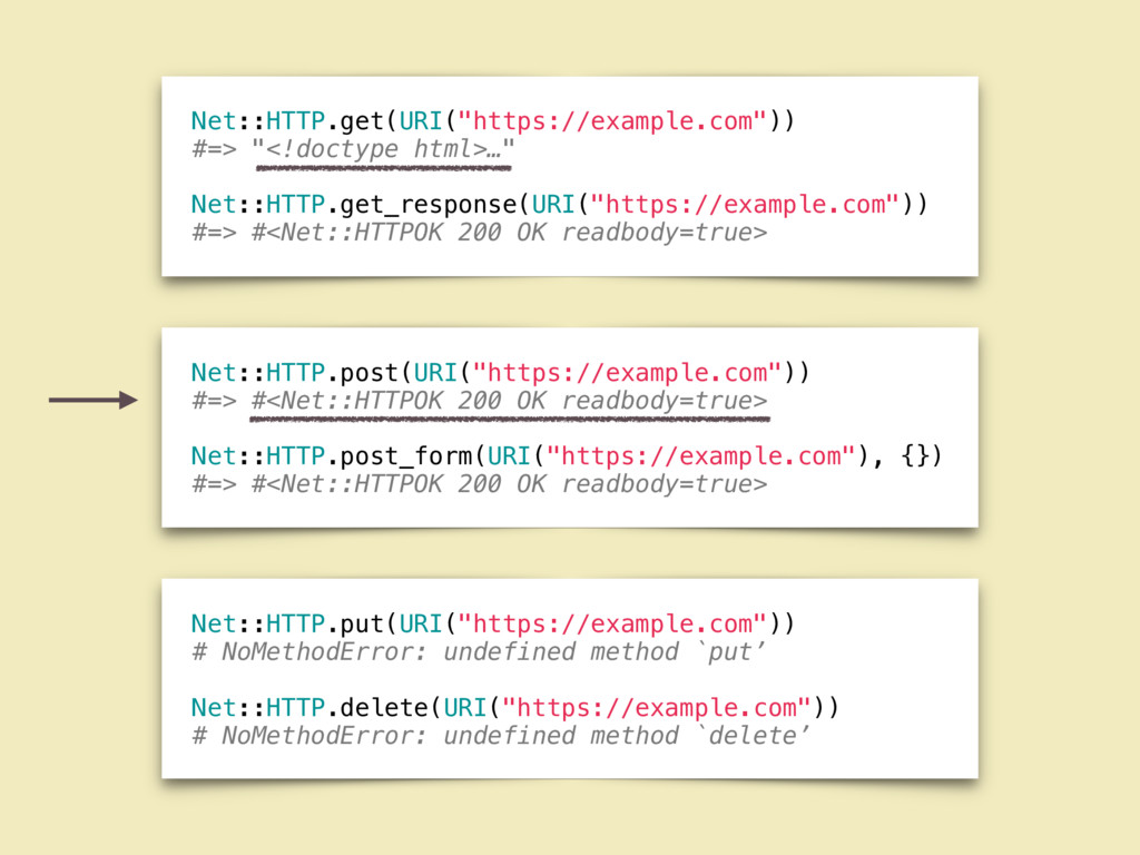 "Net::HTTP.get(URI(""https://example.com"")) #=> ""..."