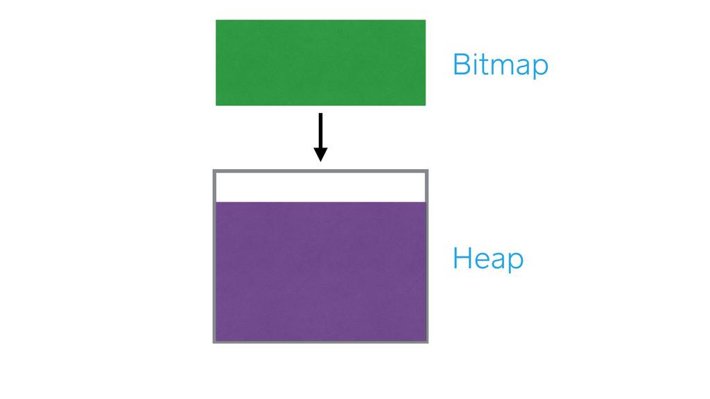 Heap Bitmap