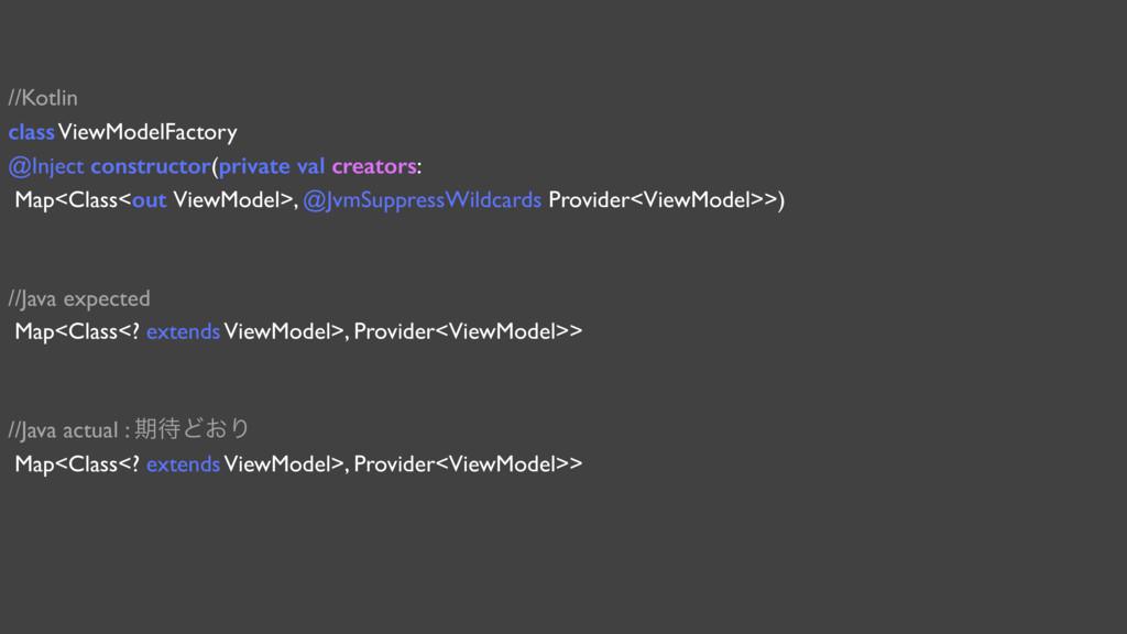 //Kotlin class ViewModelFactory @Inject constru...