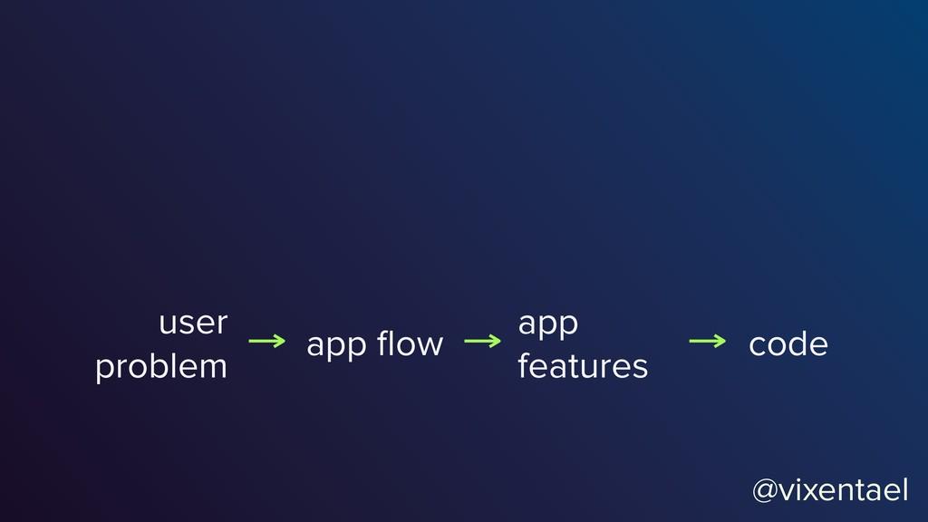 @vixentael app flow app features code user probl...