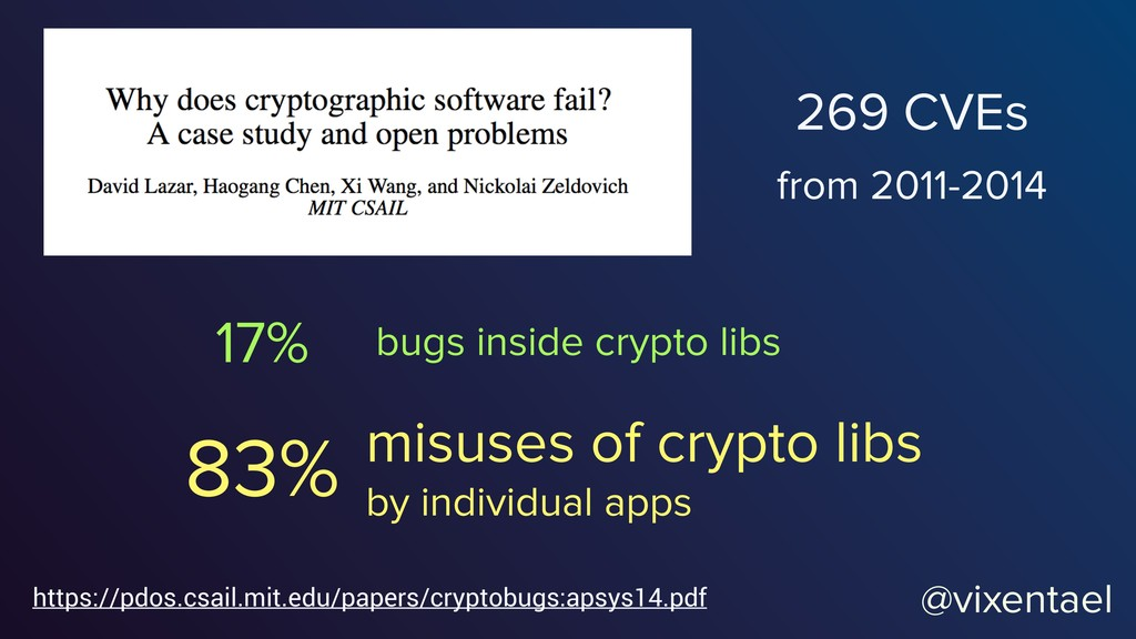 https://pdos.csail.mit.edu/papers/cryptobugs:ap...