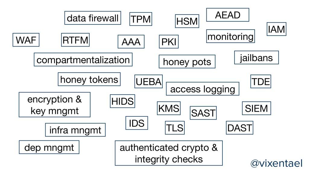 @vixentael encryption & key mngmt AAA WAF honey...
