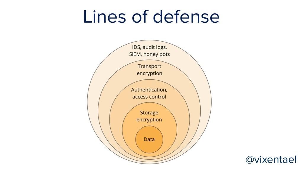 @vixentael Lines of defense