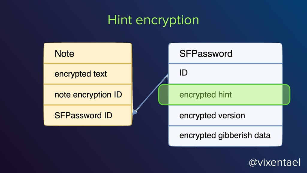 @vixentael Hint encryption