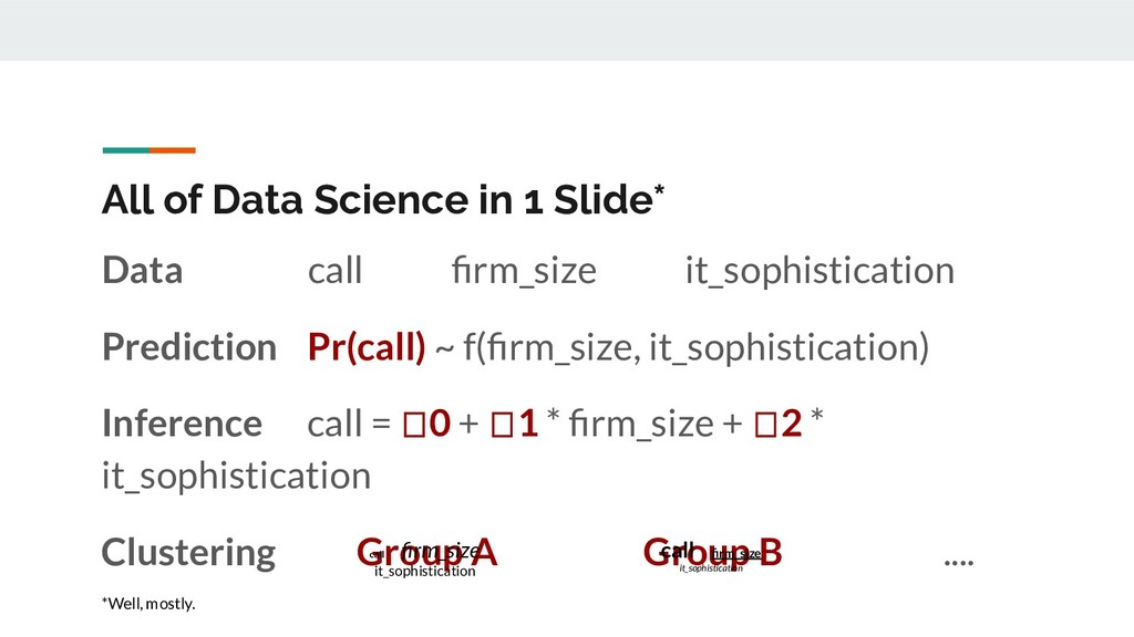 All of Data Science in 1 Slide* Data call firm_s...