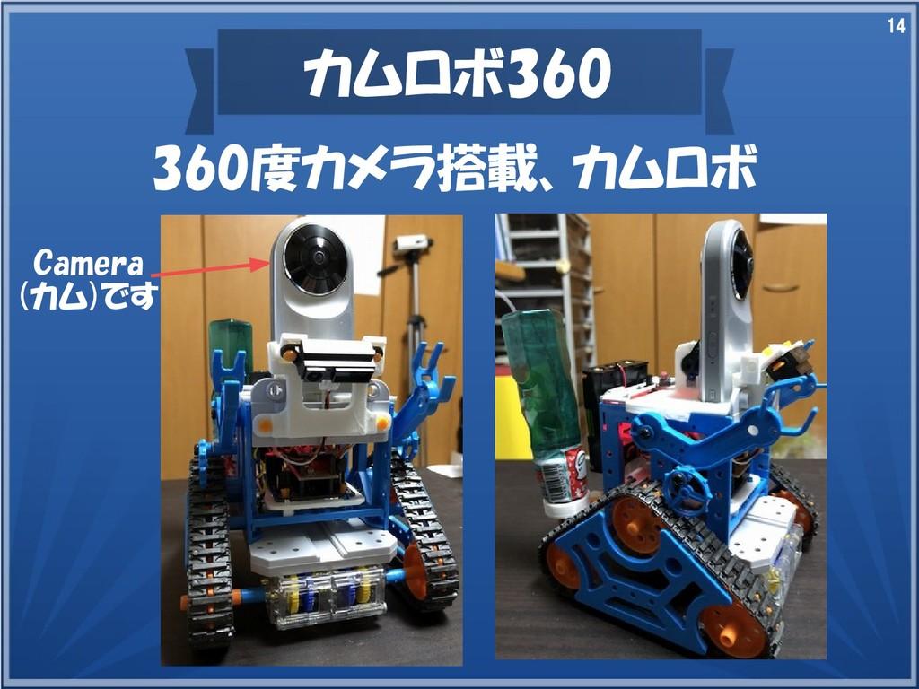 14 カムロボ360 360度カメラ搭載、カムロボ Camera (カム)です