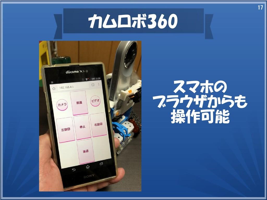 17 カムロボ360 スマホの ブラウザからも 操作可能