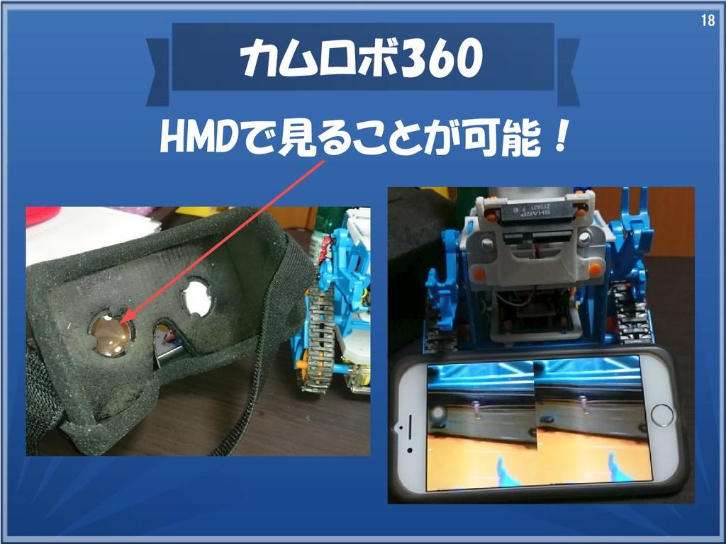 18 カムロボ360 HMDで見ることが可能!