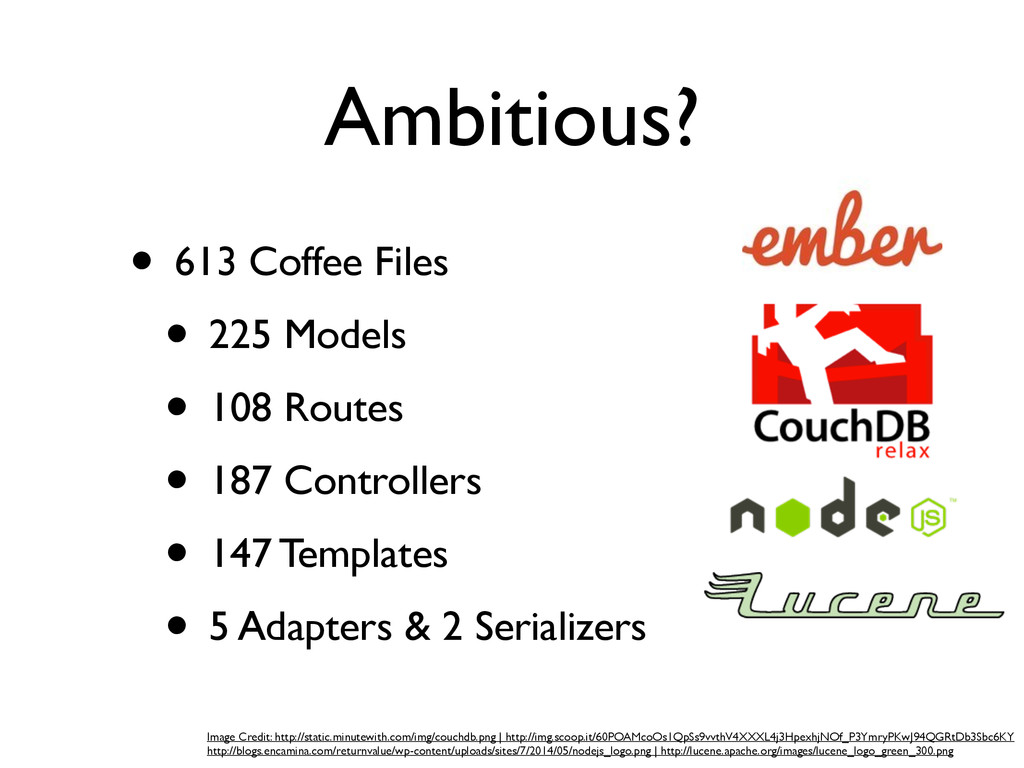 Ambitious? • 613 Coffee Files • 225 Models • 10...