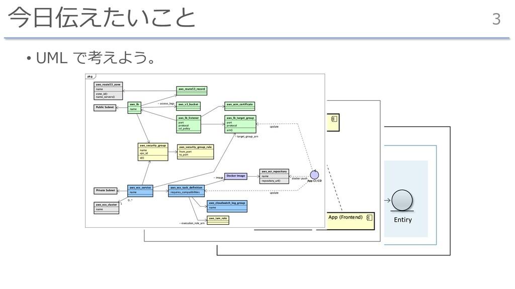 今⽇伝えたいこと • UML で考えよう。 3 AWS Cloud VPC Public su...