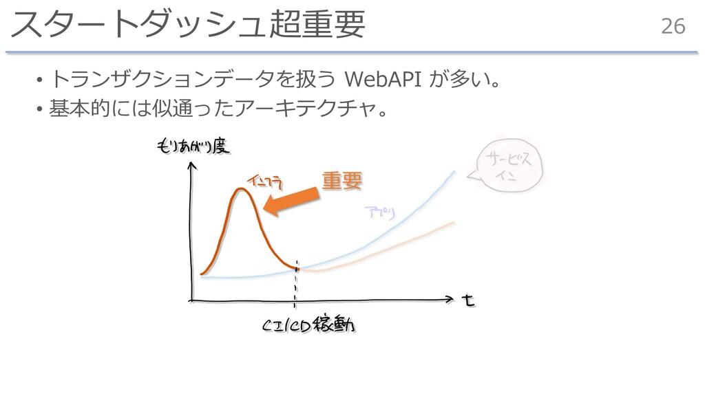 スタートダッシュ超重要 • トランザクションデータを扱う WebAPI が多い。 • 基本的に...