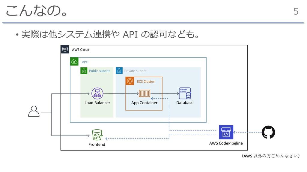 こんなの。 • 実際は他システム連携や API の認可なども。 5 AWS Cloud VPC...