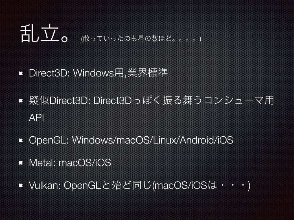 ཚཱɻ (ࢄ͍ͬͯͬͨͷ΋੕ͷ਺΄Ͳɻɻɻɻ) Direct3D: Windows༻,ۀքඪ४...