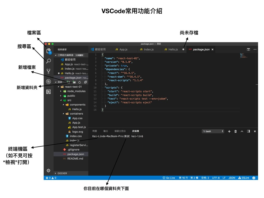 VSCode常⽤用功能介紹 檔案區 搜尋區 新增檔案 新增資料夾 終端機區 (如不⾒見見可按 ...