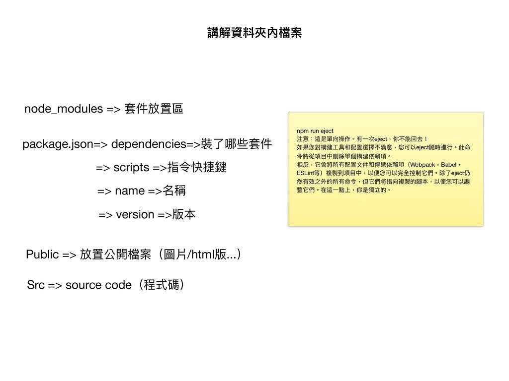 講解資料夾內檔案 package.json=> dependencies=>裝了了哪些套件 n...