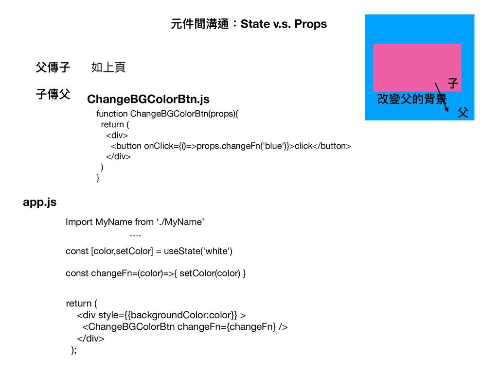 ⽗父傳⼦子 ⼦子傳⽗父 元件間溝通:State v.s. Props 如上⾴頁 app.js ...