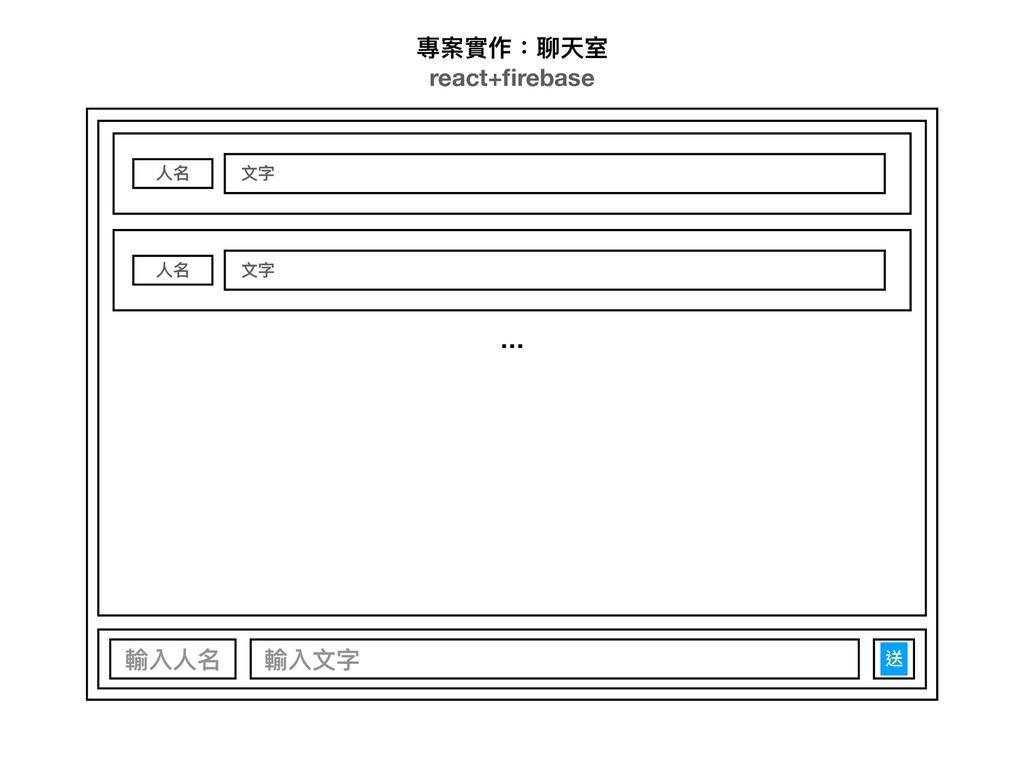 專案實作:聊天室 … react+firebase 送 輸入⼈人名 輸入⽂文字 ⼈人名 ⼈人名 ...