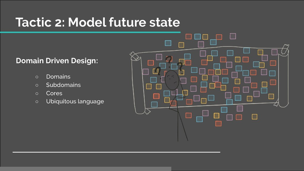 Tactic 2: Model future state Domain Driven Desi...