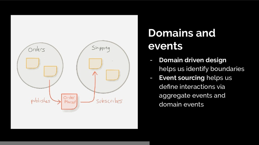 Domains and events - Domain driven design helps...