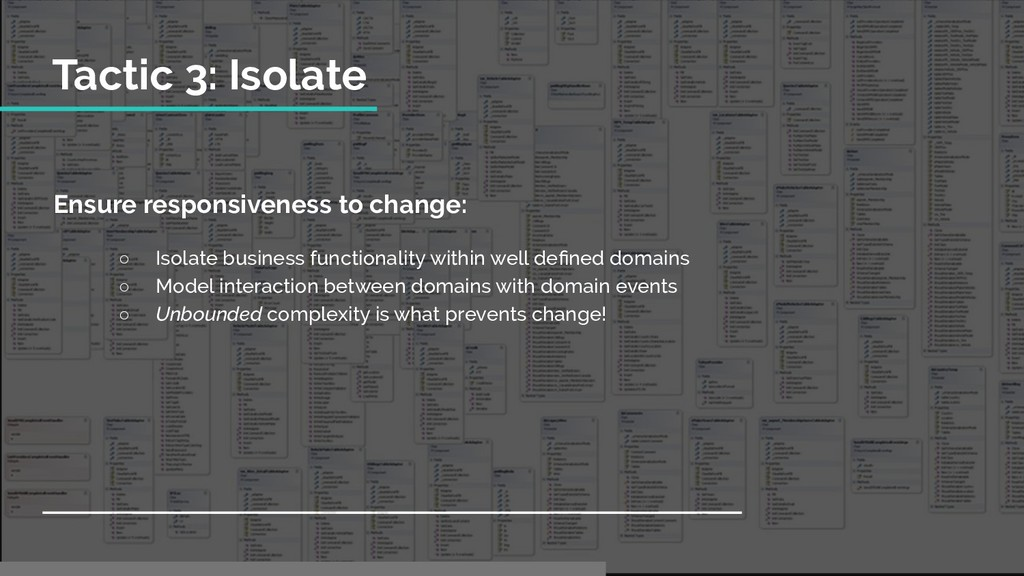 Tactic 3: Isolate Ensure responsiveness to chan...