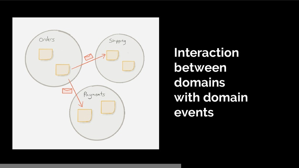 Interaction between domains with domain events