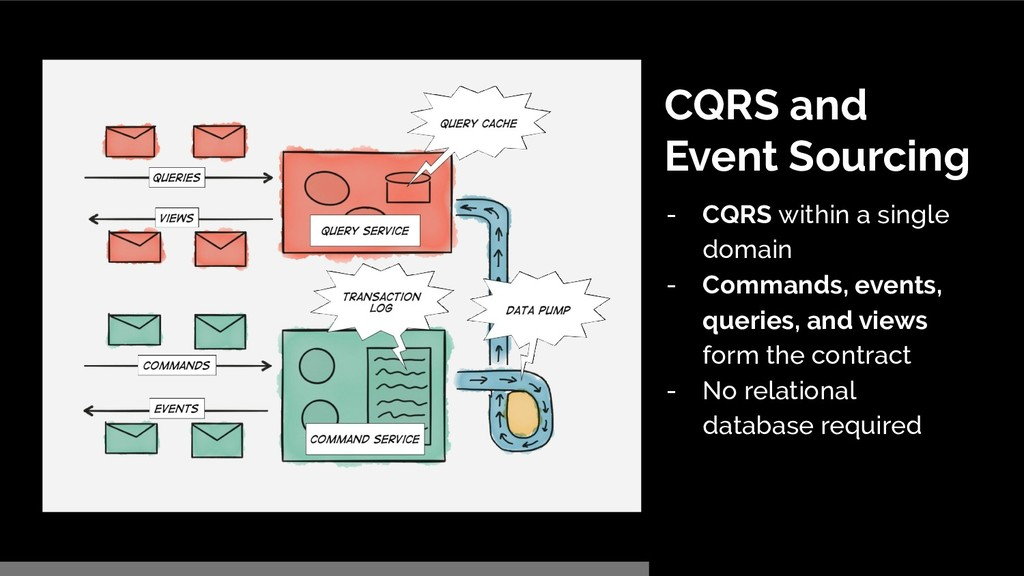 CQRS and Event Sourcing - CQRS within a single ...