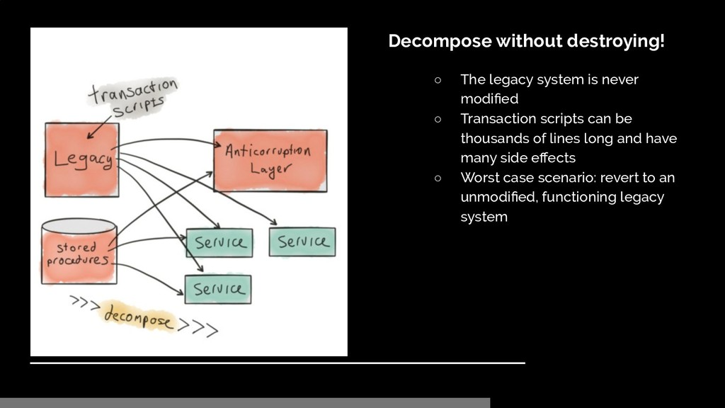 Decompose without destroying! ○ The legacy syst...