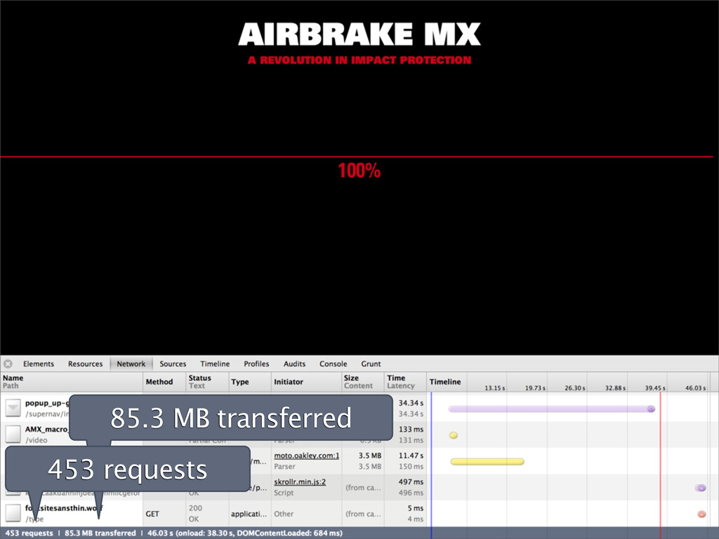 85.3 MB transferred 453 requests