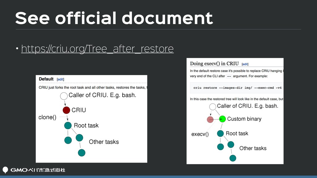 See official document • https://criu.org/Tree_a...