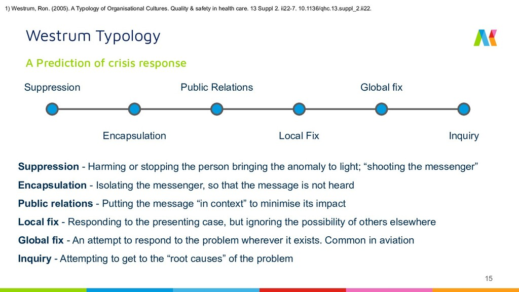 15 Encapsulation Suppression Public Relations L...