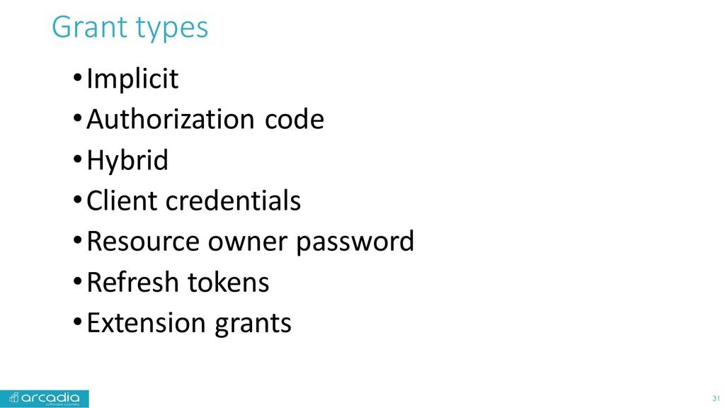 Grant types •Implicit •Authorization code •Hybr...