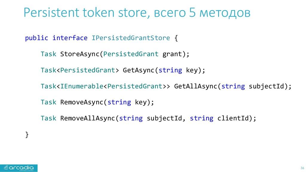 Persistent token store, всего 5 методов public ...