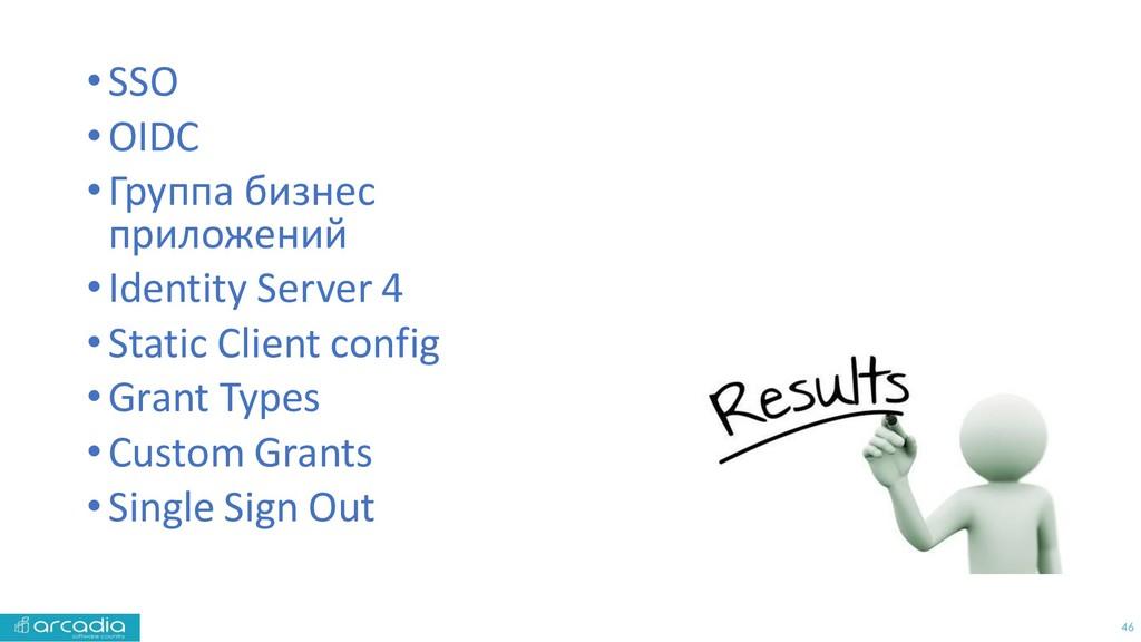 •SSO •OIDC •Группа бизнес приложений •Identity ...