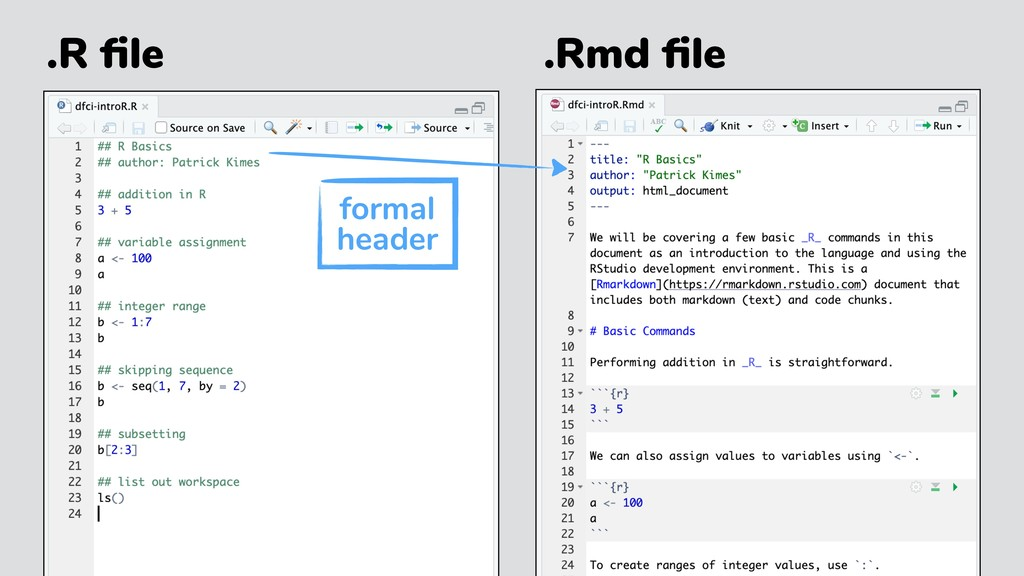 .R file .Rmd file formal header