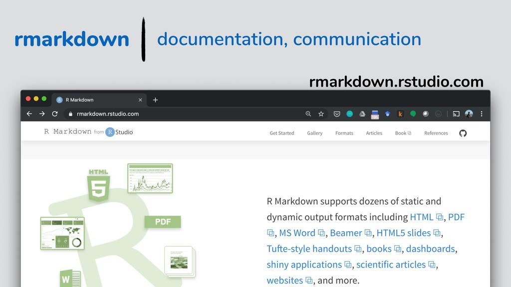 rmarkdown documentation, communication rmarkdow...