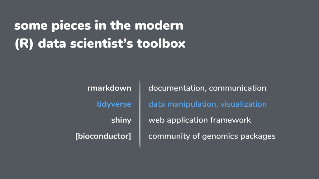 some pieces in the modern (R) data scientist's ...