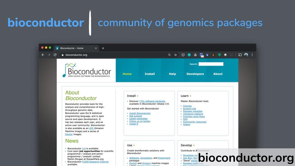 bioconductor community of genomics packages bio...