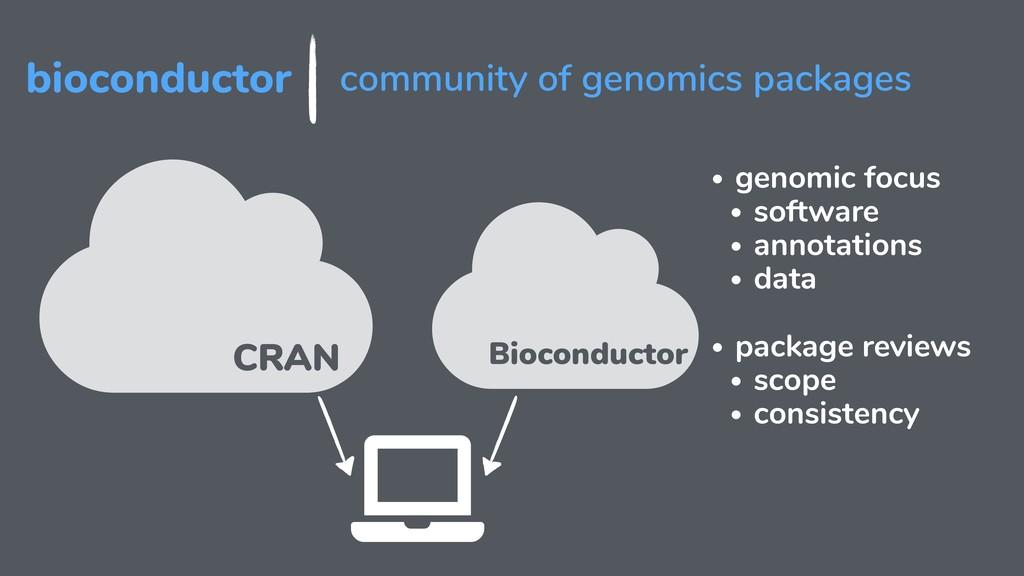 bioconductor community of genomics packages CRA...